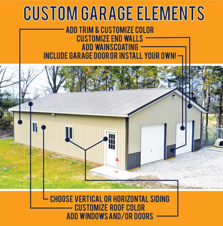 Custom Metal Garage Elements