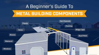 Metal Building Component Basics: Everything a beginner needs to know