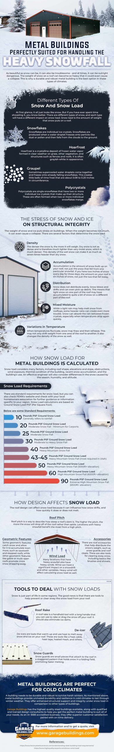 Metal Buildings - Perfectly Suited for Handling the Heavy Snowfall